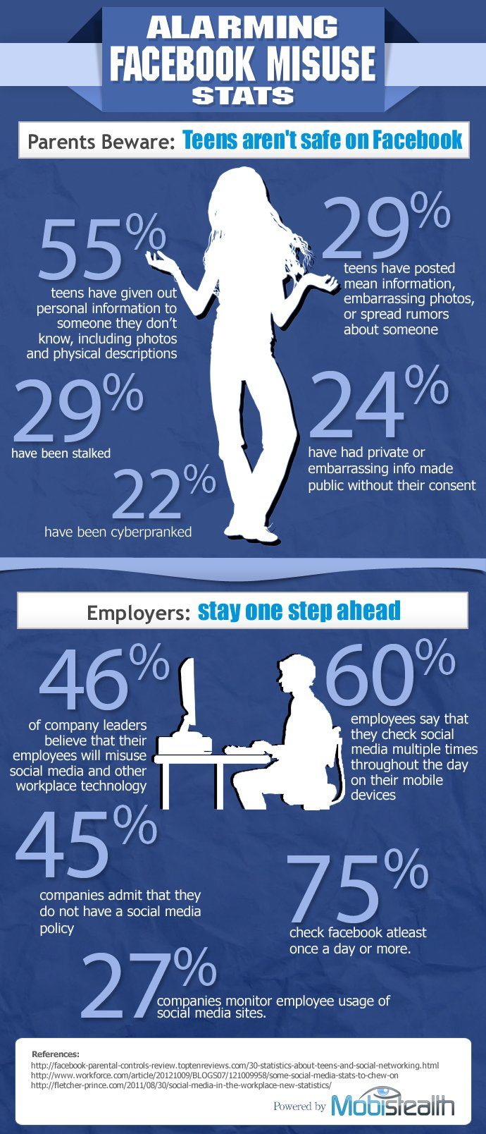 facebook-infographic-facebookfever_com